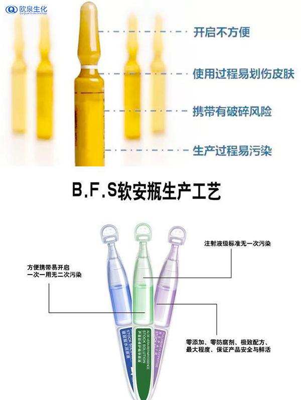 2021年次抛软安瓶受市场热捧的原因-欧泉生化