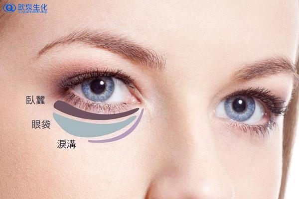 6大妙招让你眼袋隐藏起来-欧泉生化